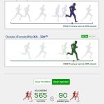 Race Report: Cherry Blossom 10 Mile Run